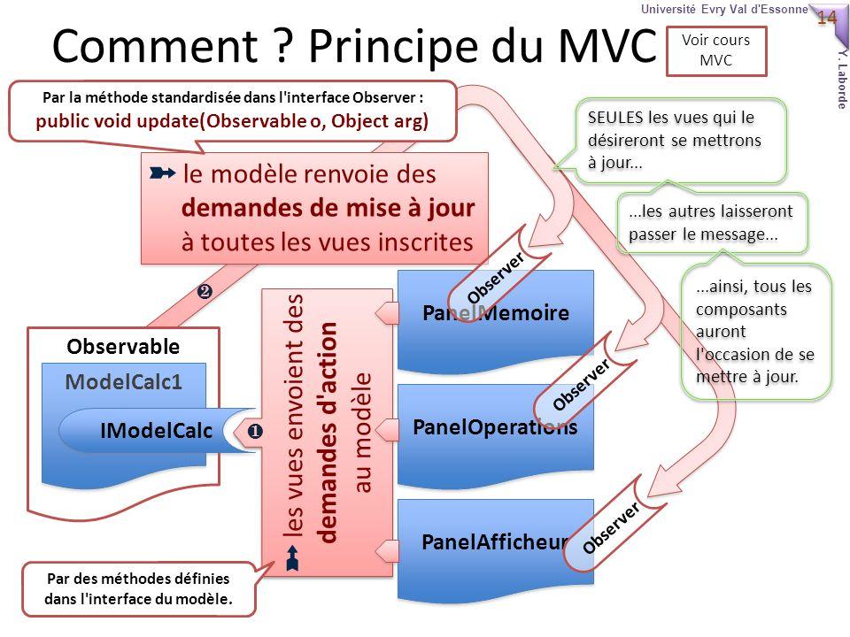 14 Université Evry Val d Essonne Y. Laborde Comment .