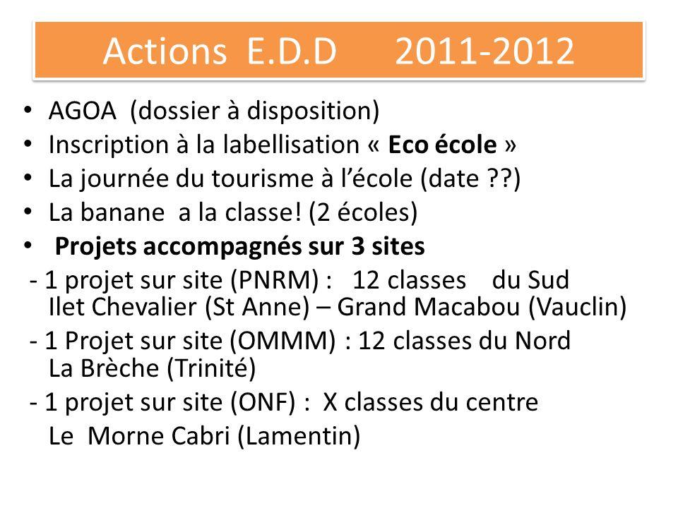 Actions E.D.D 2011-2012 AGOA (dossier à disposition) Inscription à la labellisation « Eco école » La journée du tourisme à lécole (date ) La banane a la classe.