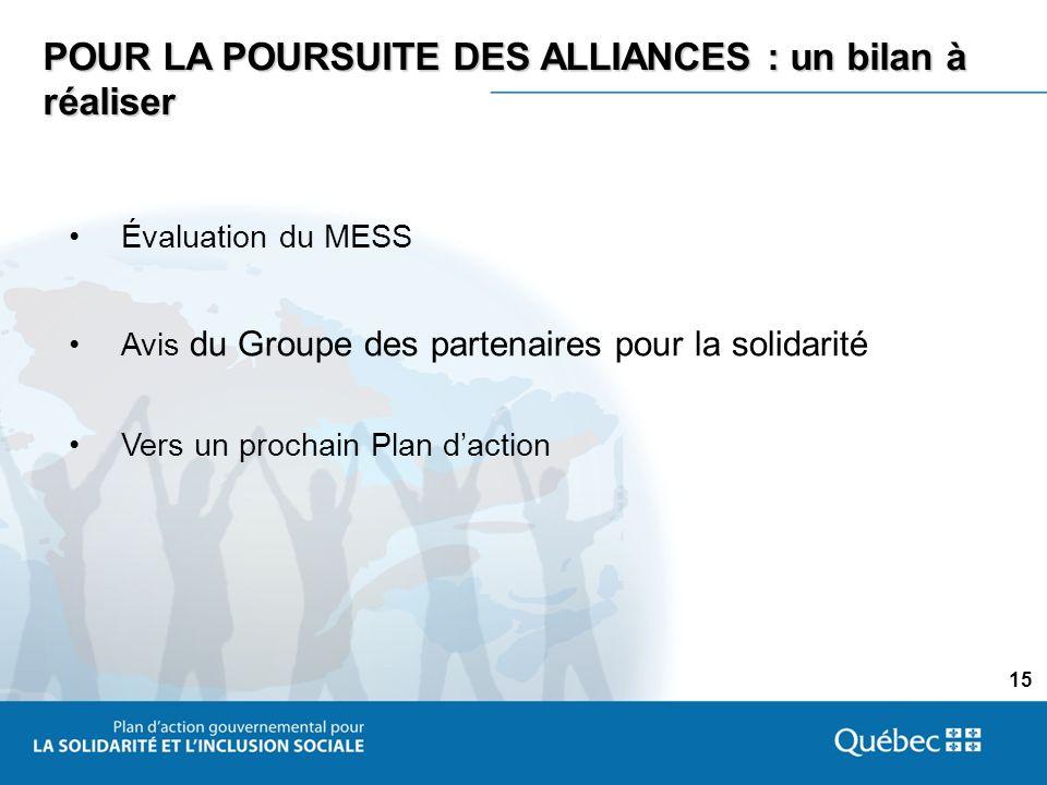 15 POUR LA POURSUITE DES ALLIANCES : un bilan à réaliser Évaluation du MESS Avis du Groupe des partenaires pour la solidarité Vers un prochain Plan daction