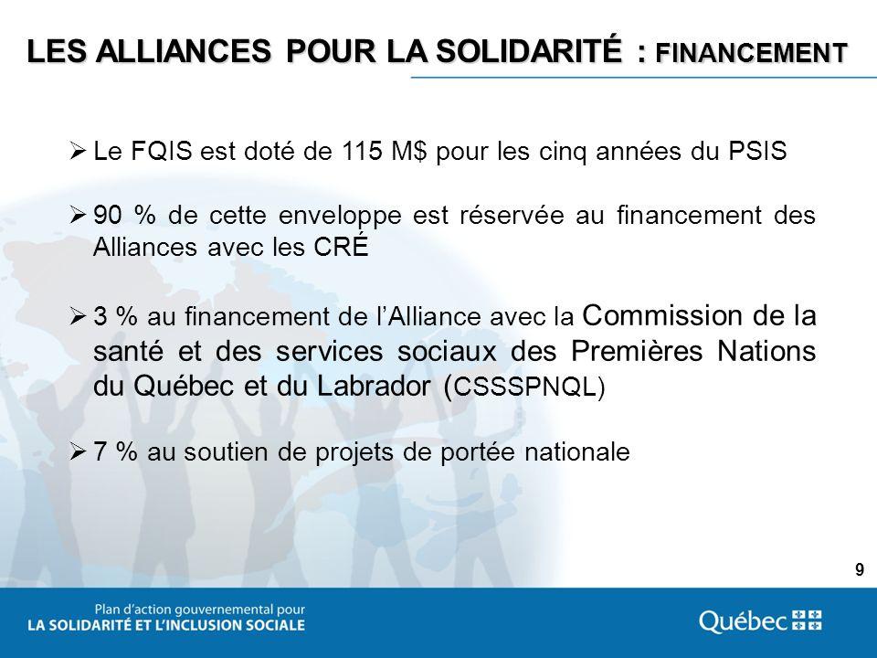 9 LES ALLIANCES POUR LA SOLIDARITÉ : FINANCEMENT Le FQIS est doté de 115 M$ pour les cinq années du PSIS 90 % de cette enveloppe est réservée au financement des Alliances avec les CRÉ 3 % au financement de lAlliance avec la Commission de la santé et des services sociaux des Premières Nations du Québec et du Labrador ( CSSSPNQL) 7 % au soutien de projets de portée nationale