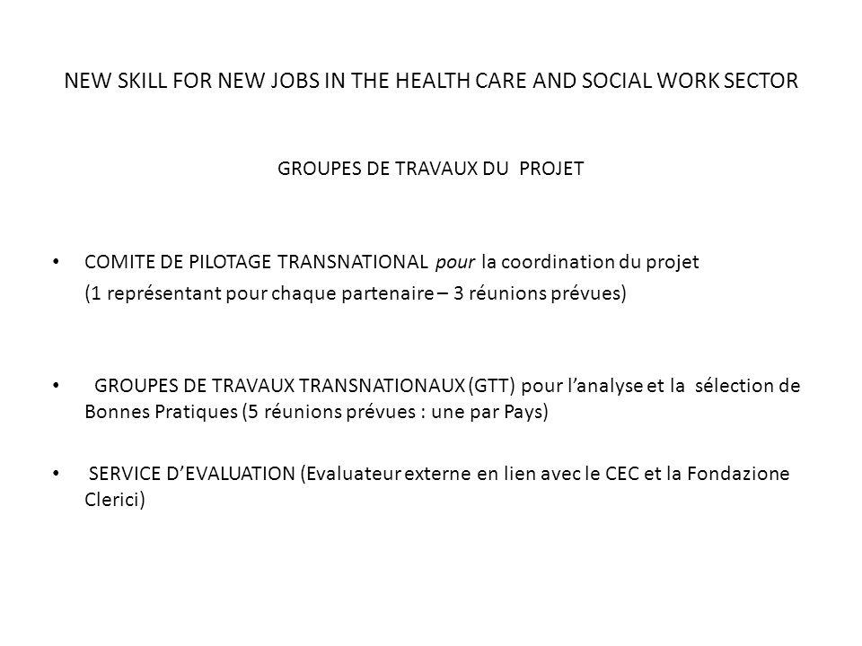NEW SKILL FOR NEW JOBS IN THE HEALTH CARE AND SOCIAL WORK SECTOR GROUPES DE TRAVAUX DU PROJET COMITE DE PILOTAGE TRANSNATIONAL pour la coordination du projet (1 représentant pour chaque partenaire – 3 réunions prévues) GROUPES DE TRAVAUX TRANSNATIONAUX (GTT) pour lanalyse et la sélection de Bonnes Pratiques (5 réunions prévues : une par Pays) SERVICE DEVALUATION (Evaluateur externe en lien avec le CEC et la Fondazione Clerici)