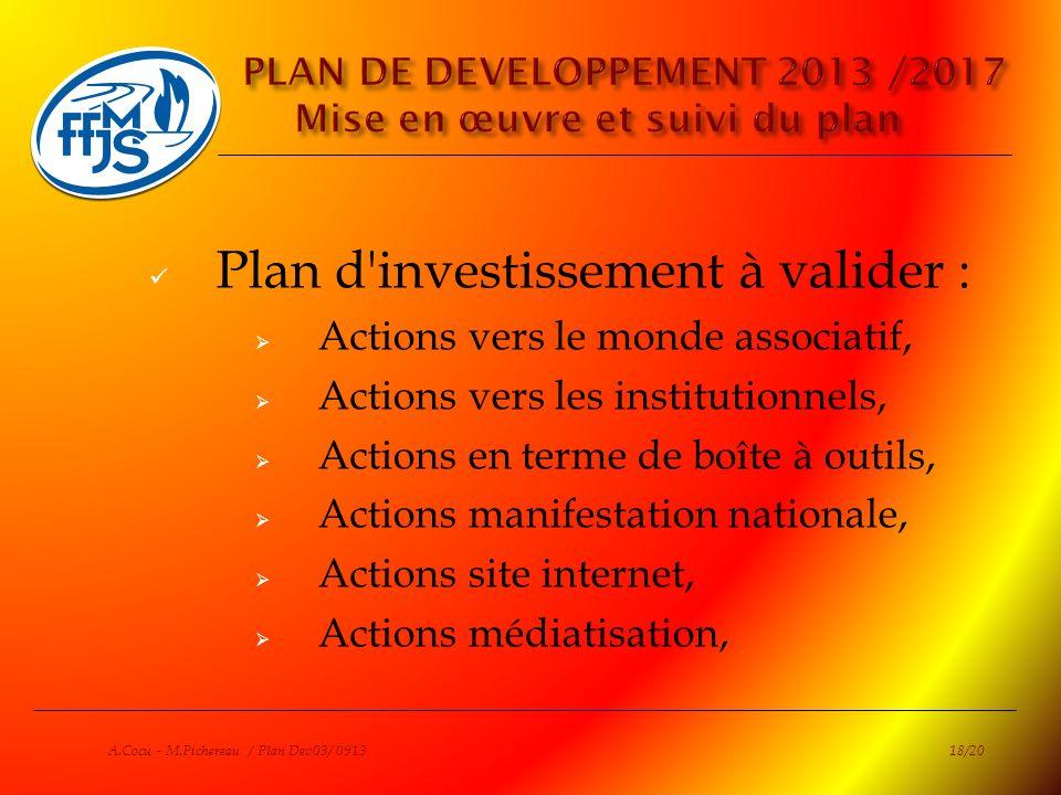 Plan d'investissement à valider : Actions vers le monde associatif, Actions vers les institutionnels, Actions en terme de boîte à outils, Actions mani