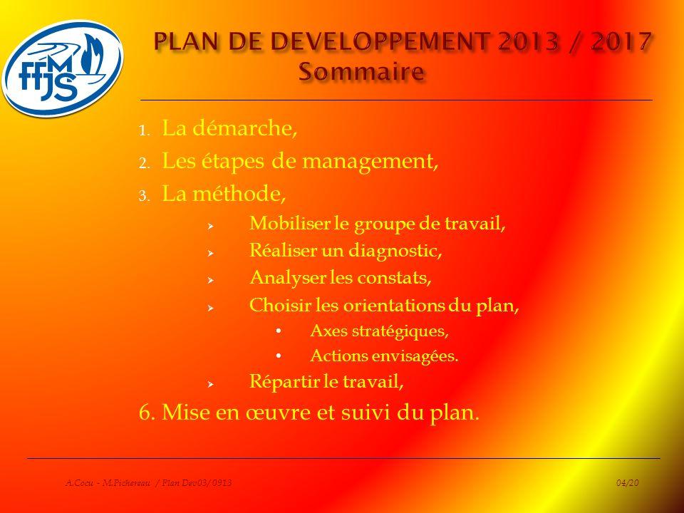 1. La démarche, 2. Les étapes de management, 3. La méthode, Mobiliser le groupe de travail, Réaliser un diagnostic, Analyser les constats, Choisir les