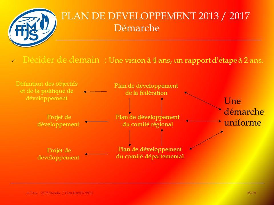 PLAN DE DEVELOPPEMENT 2013 / 2017 Démarche Décider de demain : Une vision à 4 ans, un rapport d'étape à 2 ans. Plan de développement de la fédération