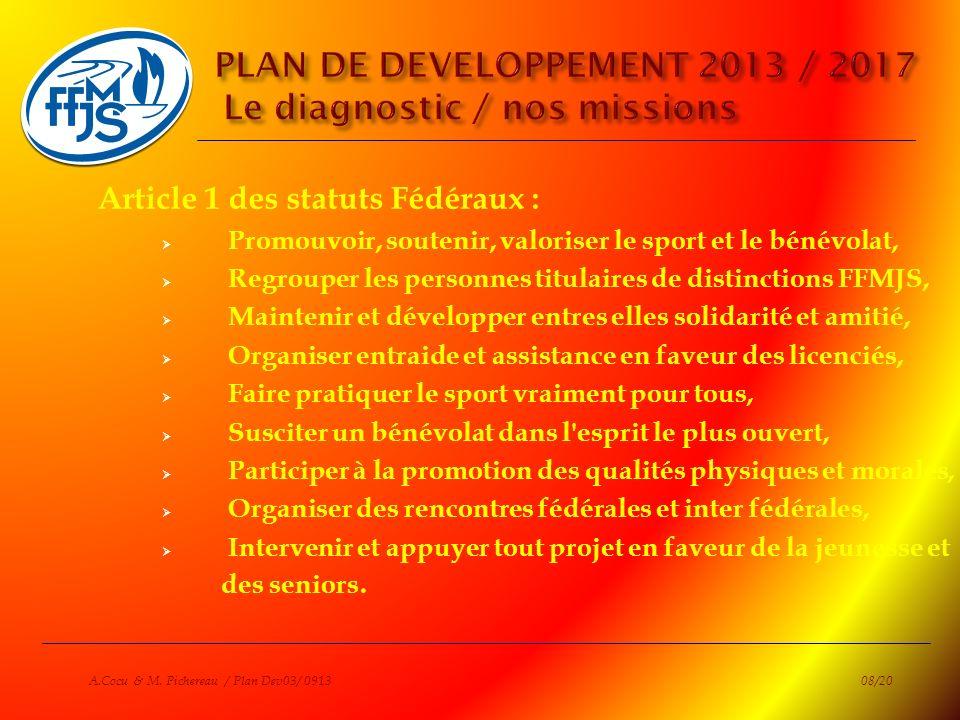Article 1 des statuts Fédéraux : Promouvoir, soutenir, valoriser le sport et le bénévolat, Regrouper les personnes titulaires de distinctions FFMJS, M