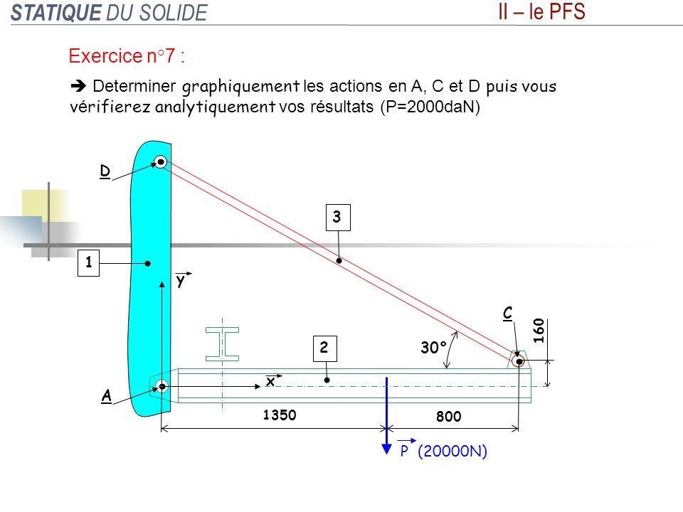 STATIQUE DU SOLIDE II – le PFS Exercice n°7 : Determiner graphiquement les actions en A, C et D puis vous v é rifierez analytiquement vos résultats (P