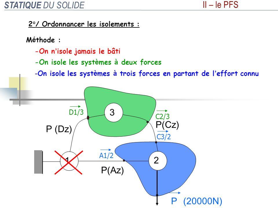 C3/2 A1/2 D1/3 C2/3 STATIQUE DU SOLIDE II – le PFS 2°/ Ordonnancer les isolements : M é thode : -On isole les syst è mes à deux forces -On isole les s
