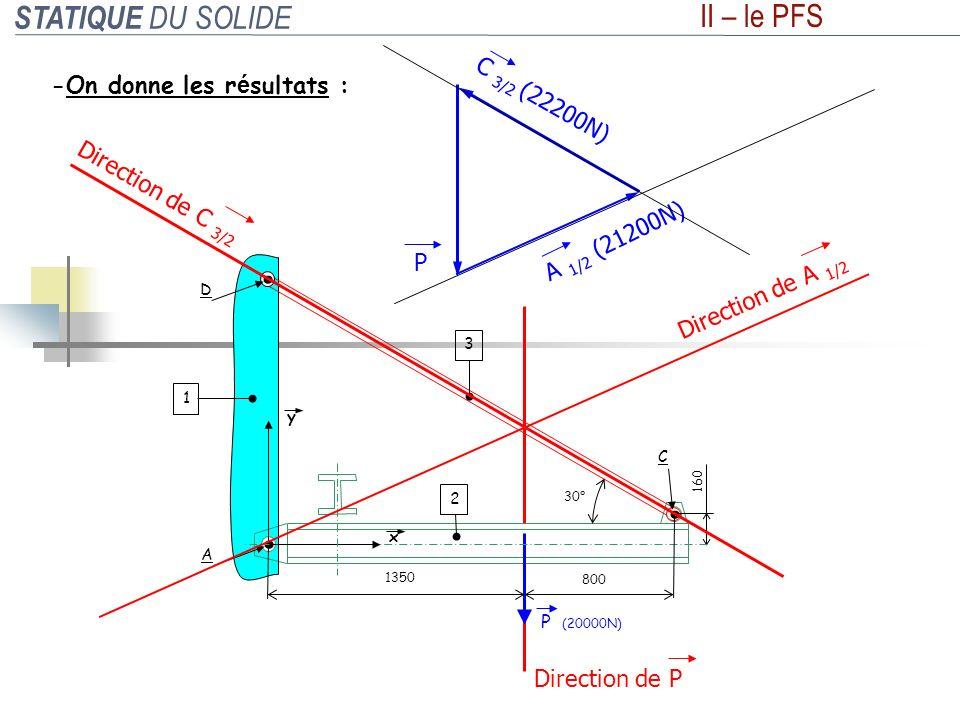 STATIQUE DU SOLIDE II – le PFS Direction de P C 3/2 (22200N) A 1/2 (21200N) P -On donne les r é sultats : 1350 800 30° A D C 1 3 2 160 P (20000N) y x