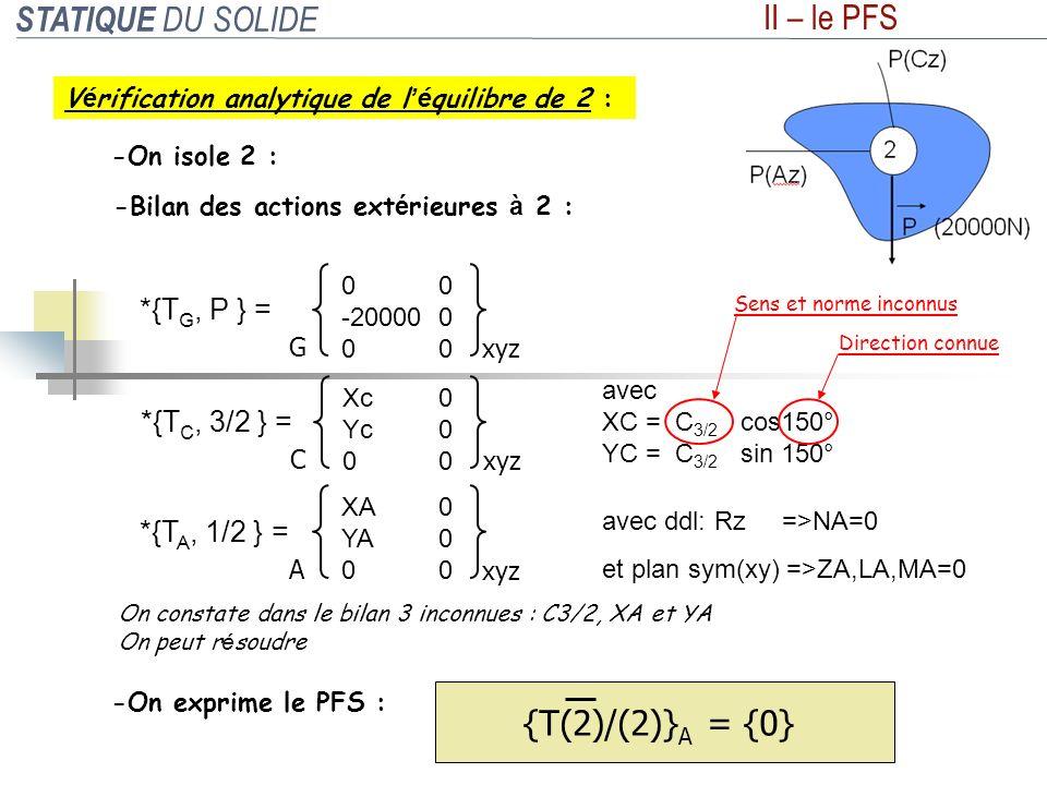 STATIQUE DU SOLIDE II – le PFS V é rification analytique de l é quilibre de 2 : -On isole 2 : -Bilan des actions ext é rieures à 2 : On constate dans
