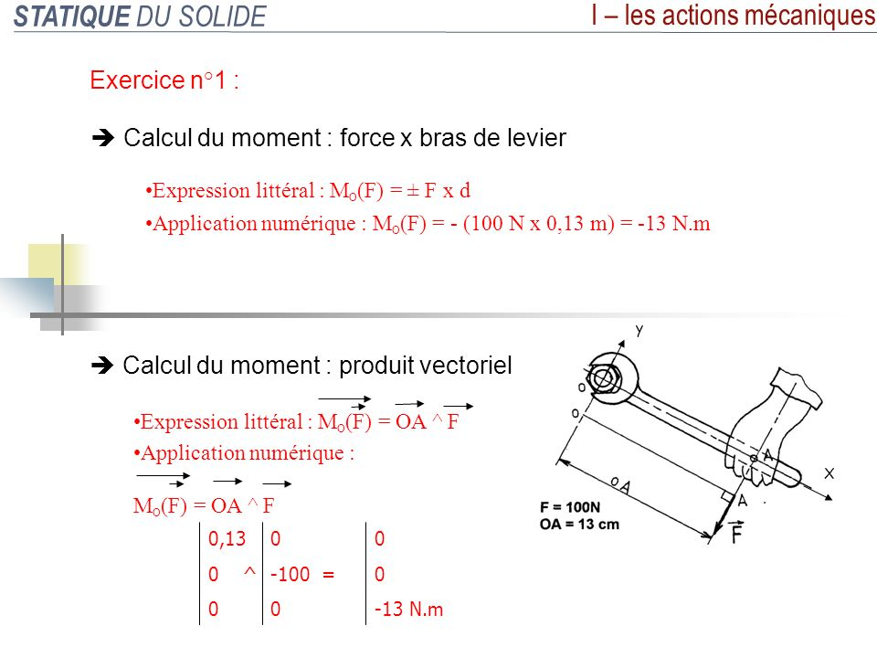 STATIQUE DU SOLIDE II – le PFS 3°/ É tude de l é quilibre du tirant 3: -On isole le tirant 3 : -On exprime le Principe Fondamental de la statique à deux forces : Le tirant 3 soumis à 2 forces est en équilibre ssi : => Les 2 forces ont la même direction (ou support) => Elles sont de sens opposés (traction ou compression) => Elles sont de norme égale -On en conclut que la direction des forces est la droite CD -On fait le bilan des actions ext é rieures à 3 : ??D 1/3 ??C 2/3 normeDirection + sensForces