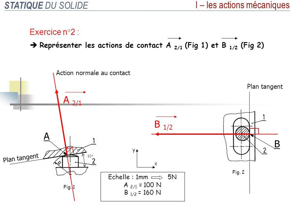 10° STATIQUE DU SOLIDE I – les actions mécaniques Exercice n°2 : Mod é liser sous forme de torseur les actions de l exercice 2 Echelle : 1mm 5N A 2/1 = 100 N Fig.