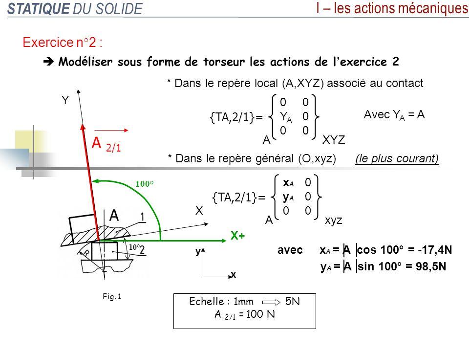 10° STATIQUE DU SOLIDE I – les actions mécaniques Exercice n°2 : Mod é liser sous forme de torseur les actions de l exercice 2 Echelle : 1mm 5N A 2/1