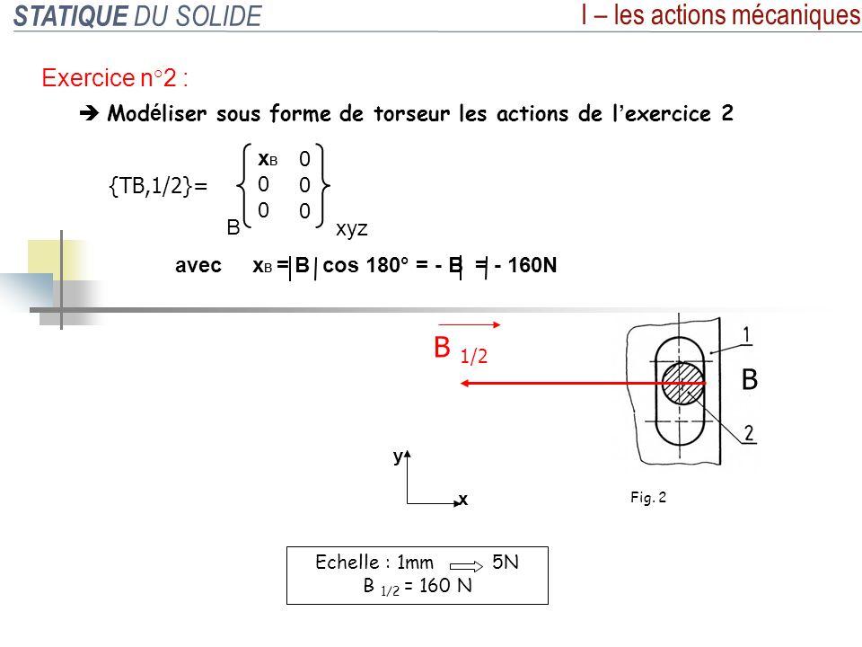 STATIQUE DU SOLIDE II – le PFS V é rification analytique de l é quilibre de 2 : -On isole 2 : -Bilan des actions ext é rieures à 2 : On constate dans le bilan 3 inconnues : C3/2, XA et YA On peut r é soudre *{T G, P } = 000000 G xyz 0 -20000 0 {T(2)/(2)} A = {0} -On exprime le PFS : *{T A, 1/2 } = 000000 A xyz XA YA 0 avec ddl: Rz =>NA=0 et plan sym(xy) =>ZA,LA,MA=0 *{T C, 3/2 } = 000000 C xyz Xc Yc 0 avec XC = C 3/2 cos150° YC = C 3/2 sin 150° Direction connue Sens et norme inconnus