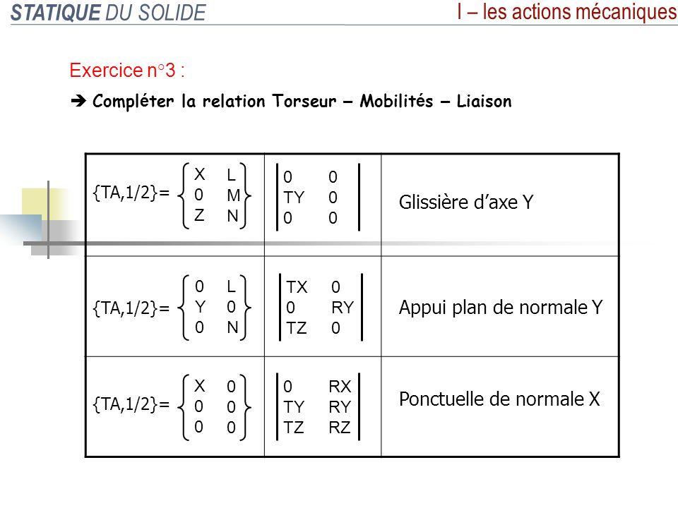STATIQUE DU SOLIDE I – les actions mécaniques Exercice n°4 : Ecrire le torseur de l action m é canique en A de 1 sur 2 A 1 2 Liaison Pivot daxe A z 000000 0 Rz ddl Axyz XAYAZAXAYAZA LAMA0LAMA0 Torseur {TA,1/2}= A xyz