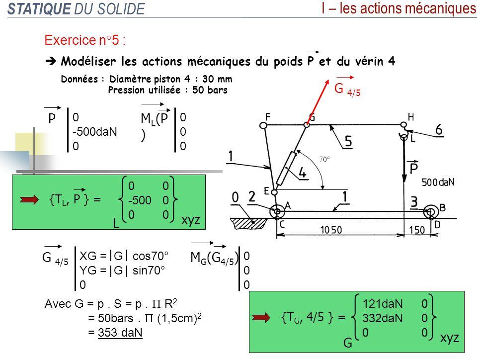 STATIQUE DU SOLIDE I – les actions mécaniques Exercice n°5 : Mod é liser les actions m é caniques du poids P et du v é rin 4 Données : Diamètre piston