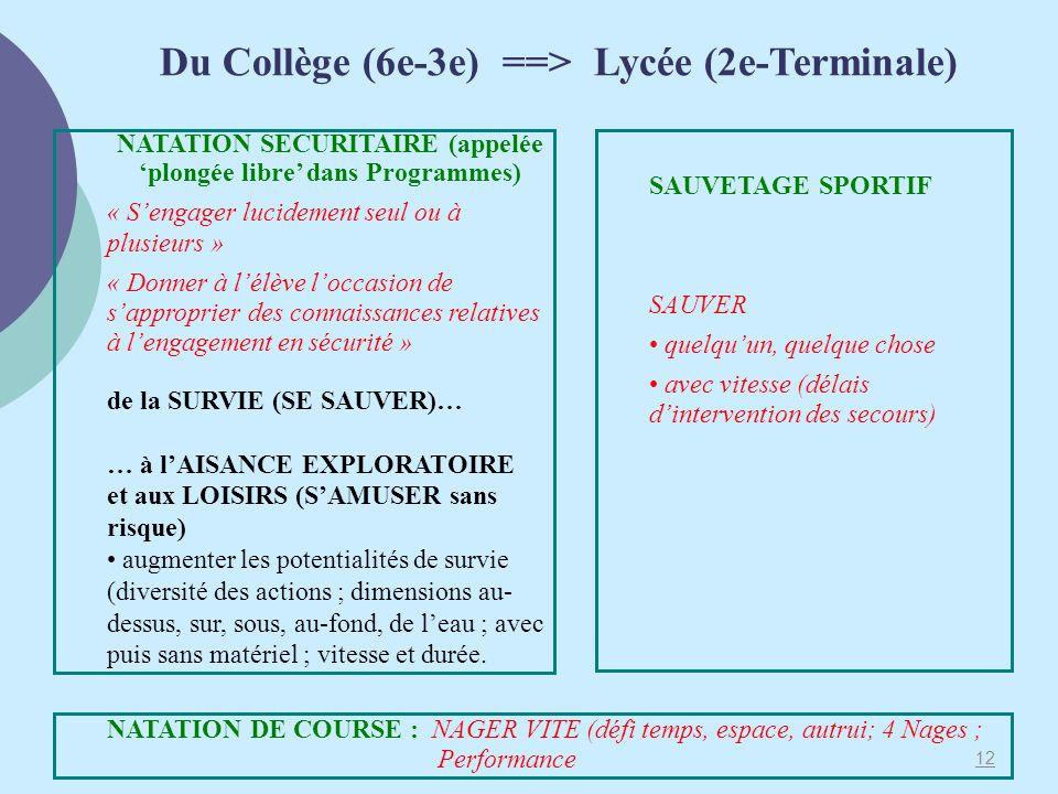 12 Du Collège (6e-3e) ==> Lycée (2e-Terminale) NATATION DE COURSE : NAGER VITE (défi temps, espace, autrui; 4 Nages ; Performance SAUVETAGE SPORTIF SA