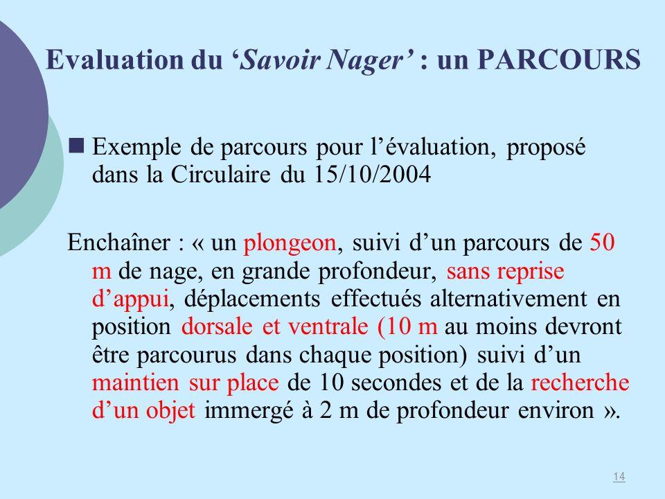 Evaluation du Savoir Nager : un PARCOURS Exemple de parcours pour lévaluation, proposé dans la Circulaire du 15/10/2004 Enchaîner : « un plongeon, sui