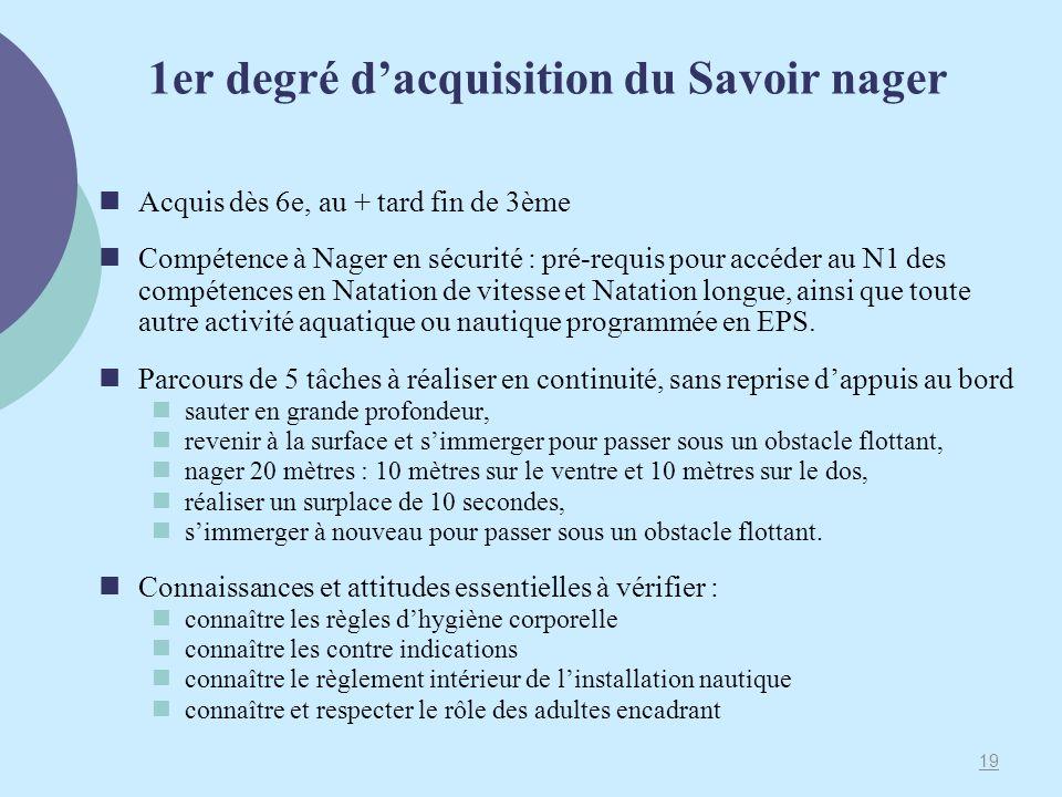 1er degré dacquisition du Savoir nager Acquis dès 6e, au + tard fin de 3ème Compétence à Nager en sécurité : pré-requis pour accéder au N1 des compéte