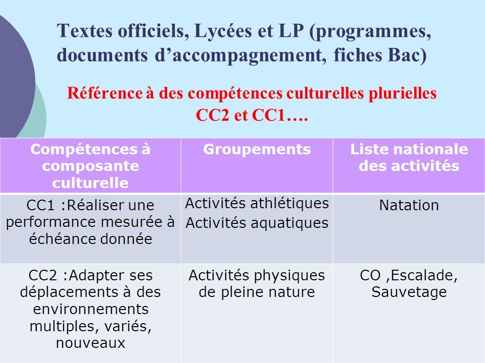 Textes officiels, Lycées et LP (programmes, documents daccompagnement, fiches Bac) Référence à des compétences culturelles plurielles CC2 et CC1….