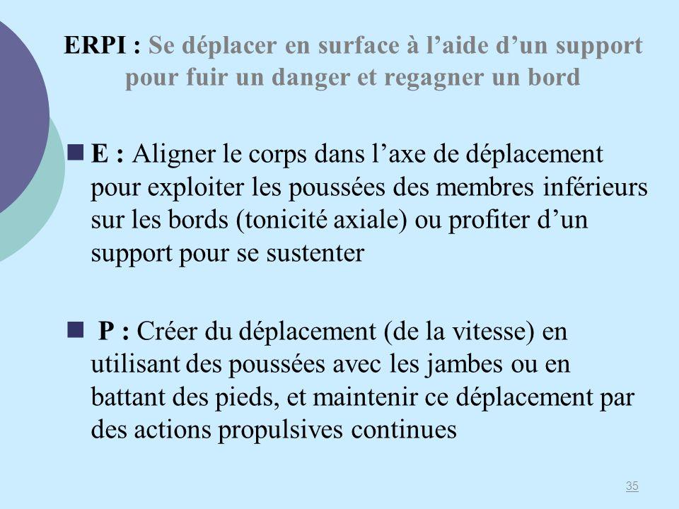 ERPI : Se déplacer en surface à laide dun support pour fuir un danger et regagner un bord E : Aligner le corps dans laxe de déplacement pour exploiter