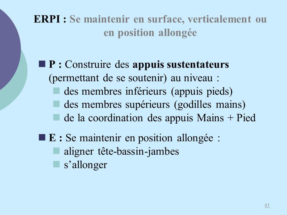 ERPI : Se maintenir en surface, verticalement ou en position allongée P : Construire des appuis sustentateurs (permettant de se soutenir) au niveau :