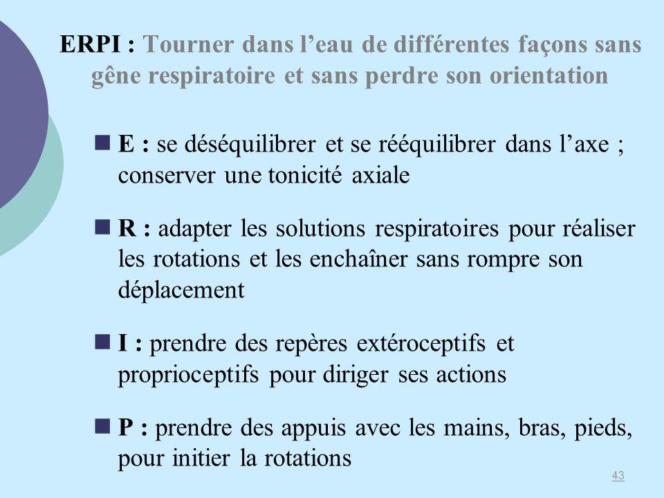 ERPI : Tourner dans leau de différentes façons sans gêne respiratoire et sans perdre son orientation E : se déséquilibrer et se rééquilibrer dans laxe ; conserver une tonicité axiale R : adapter les solutions respiratoires pour réaliser les rotations et les enchaîner sans rompre son déplacement I : prendre des repères extéroceptifs et proprioceptifs pour diriger ses actions P : prendre des appuis avec les mains, bras, pieds, pour initier la rotations 43