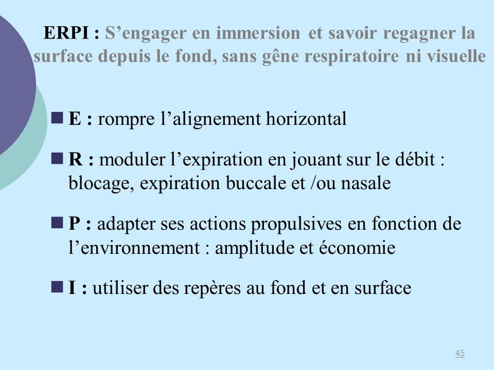 ERPI : Sengager en immersion et savoir regagner la surface depuis le fond, sans gêne respiratoire ni visuelle E : rompre lalignement horizontal R : mo