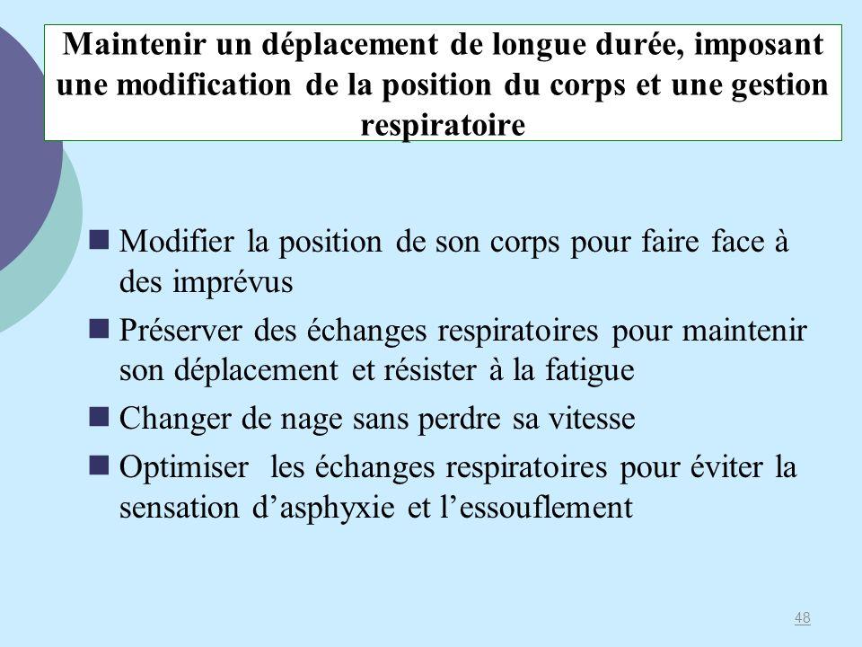 Maintenir un déplacement de longue durée, imposant une modification de la position du corps et une gestion respiratoire Modifier la position de son co