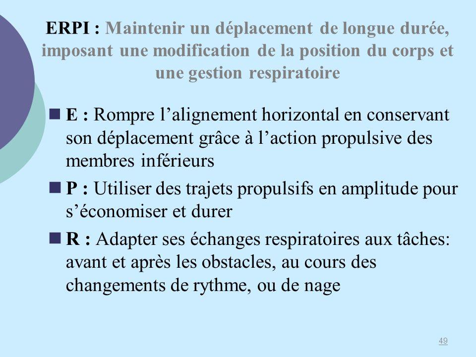 ERPI : Maintenir un déplacement de longue durée, imposant une modification de la position du corps et une gestion respiratoire E : Rompre lalignement