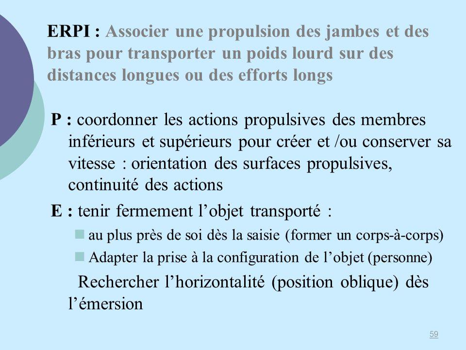 ERPI : Associer une propulsion des jambes et des bras pour transporter un poids lourd sur des distances longues ou des efforts longs P : coordonner le