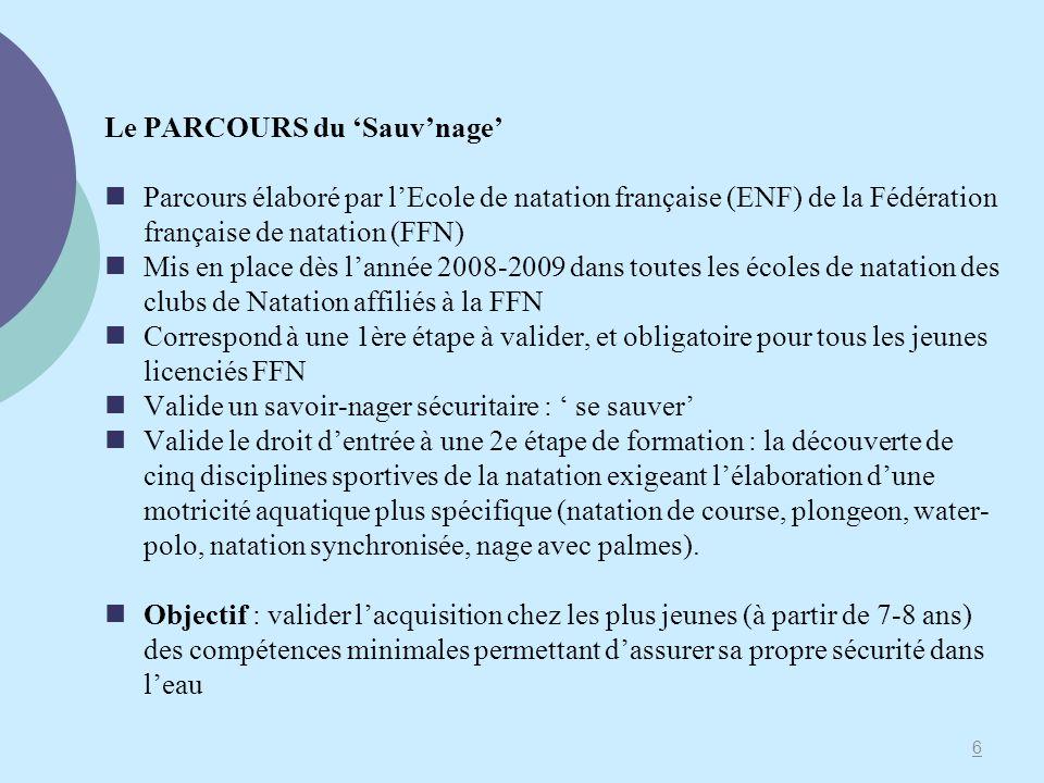 Le PARCOURS du Sauvnage Parcours élaboré par lEcole de natation française (ENF) de la Fédération française de natation (FFN) Mis en place dès lannée 2