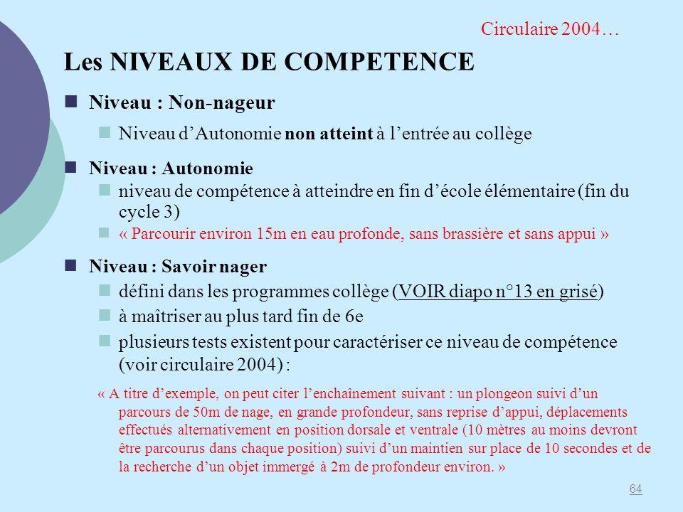 Les NIVEAUX DE COMPETENCE Niveau : Non-nageur Niveau dAutonomie non atteint à lentrée au collège Niveau : Autonomie niveau de compétence à atteindre e