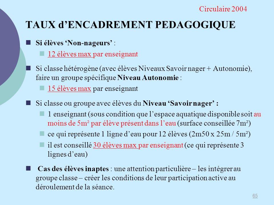 TAUX dENCADREMENT PEDAGOGIQUE Si élèves Non-nageurs : 12 élèves max par enseignant Si classe hétérogène (avec élèves Niveaux Savoir nager + Autonomie)