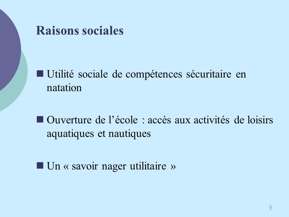 Raisons sociales Utilité sociale de compétences sécuritaire en natation Ouverture de lécole : accès aux activités de loisirs aquatiques et nautiques Un « savoir nager utilitaire » 9