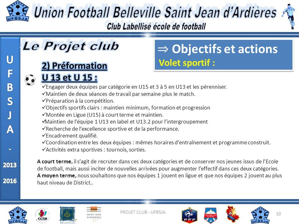 10 PROJET CLUB - UFBSJA A court terme, il sagit de recruter dans ces deux catégories et de conserver nos jeunes issus de lEcole de football, mais auss