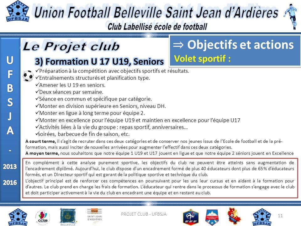 11 PROJET CLUB - UFBSJA En complément à cette analyse purement sportive, les objectifs du club ne peuvent être atteints sans augmentation de lencadrem
