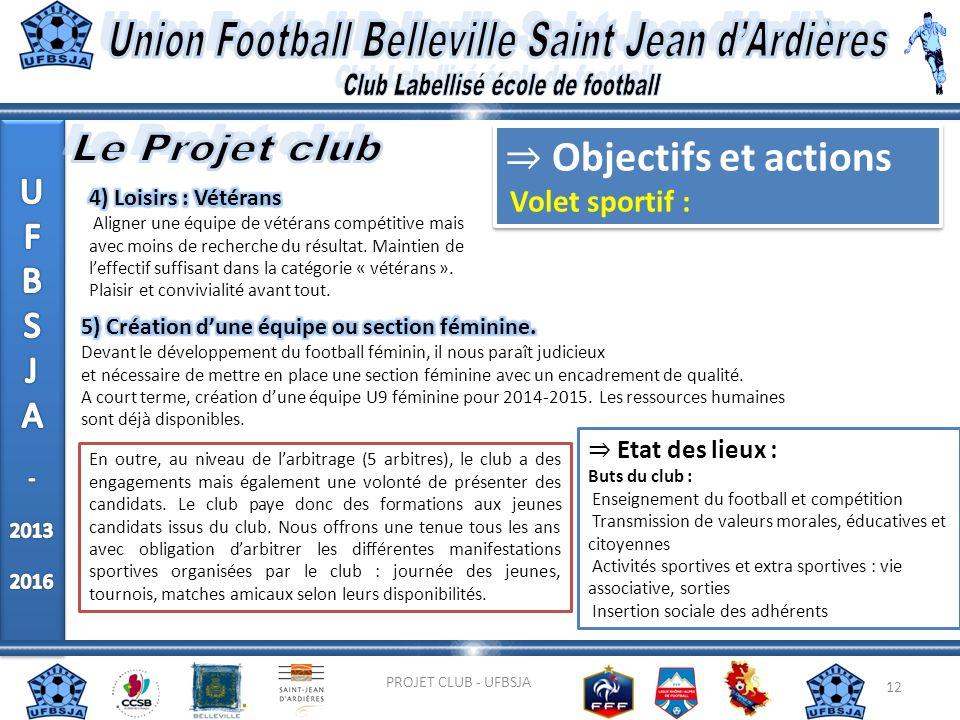 12 PROJET CLUB - UFBSJA En outre, au niveau de larbitrage (5 arbitres), le club a des engagements mais également une volonté de présenter des candidat