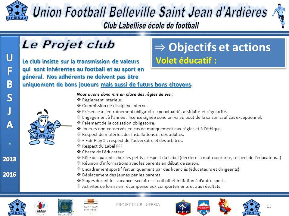 13 PROJET CLUB - UFBSJA Le club insiste sur la transmission de valeurs qui sont inhérentes au football et au sport en général. Nos adhérents ne doiven