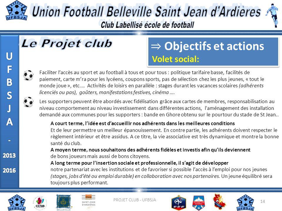 14 PROJET CLUB - UFBSJA Faciliter laccès au sport et au football à tous et pour tous : politique tarifaire basse, facilités de paiement, carte mra pou