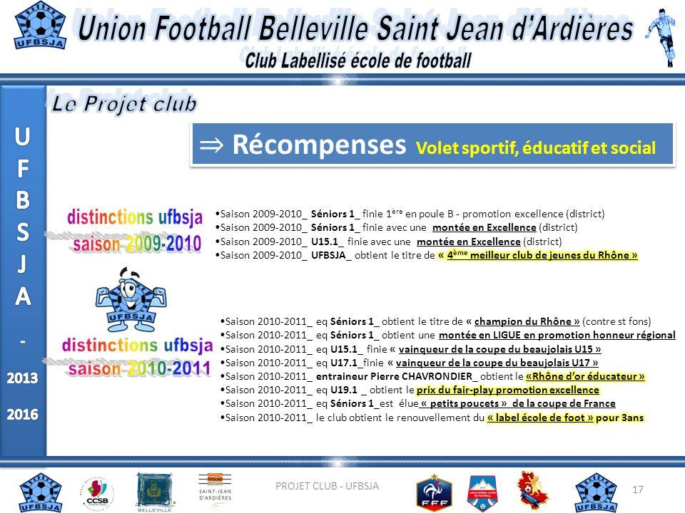 17 PROJET CLUB - UFBSJA Récompenses Volet sportif, éducatif et social