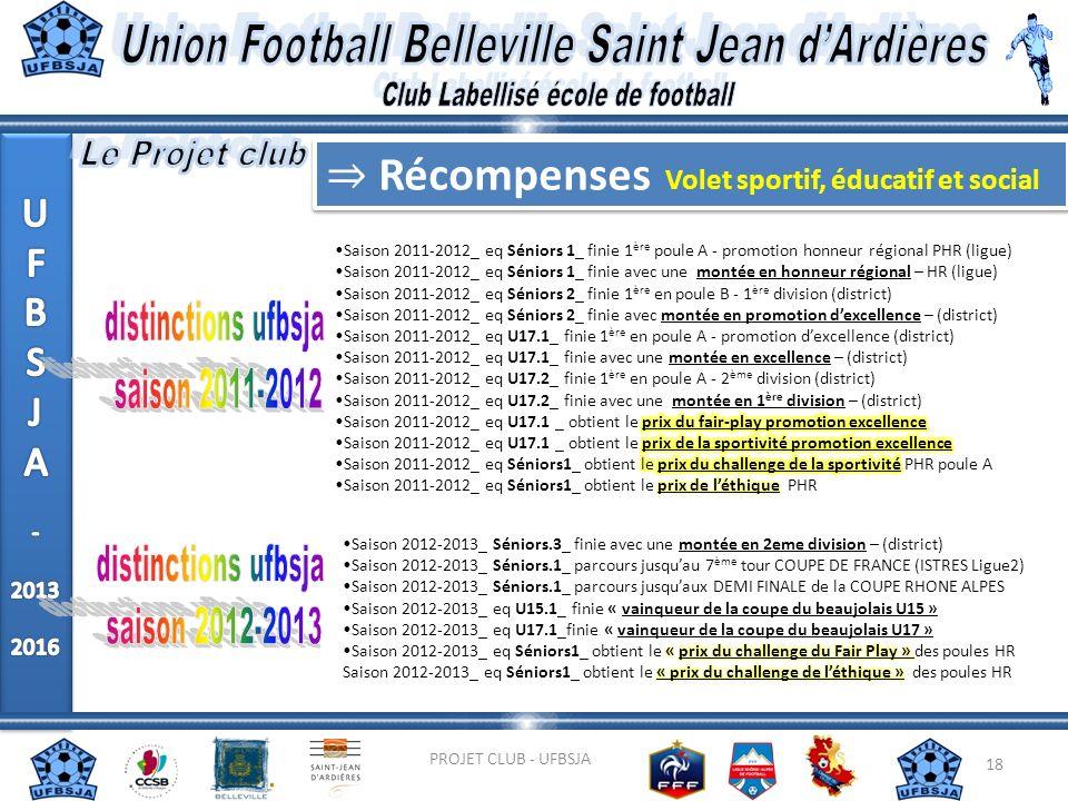 18 PROJET CLUB - UFBSJA Récompenses Volet sportif, éducatif et social