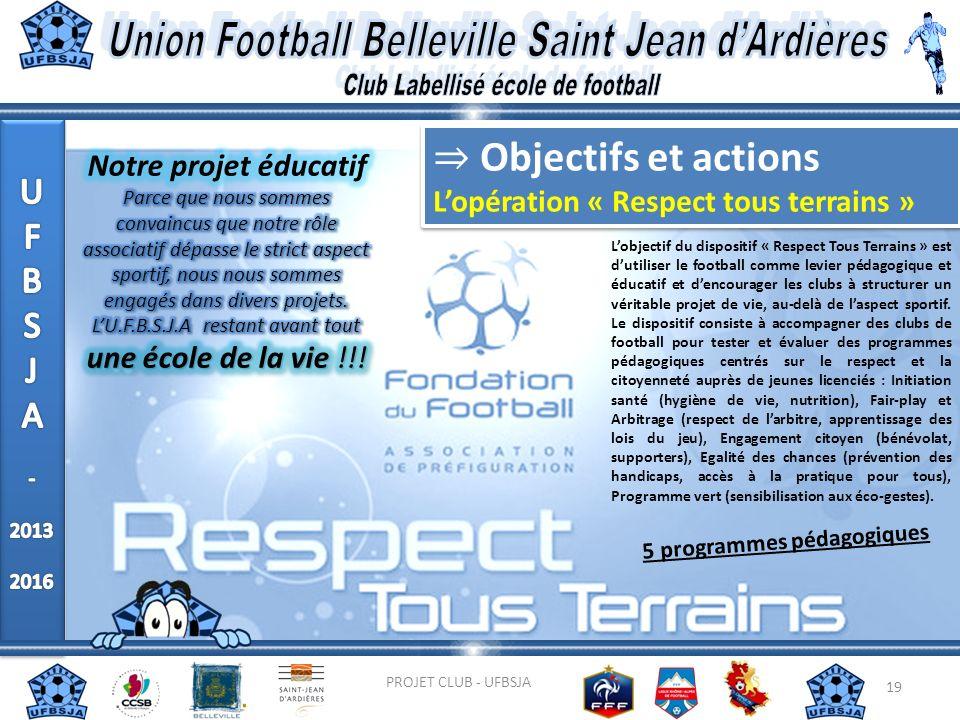 19 PROJET CLUB - UFBSJA Lobjectif du dispositif « Respect Tous Terrains » est dutiliser le football comme levier pédagogique et éducatif et dencourage