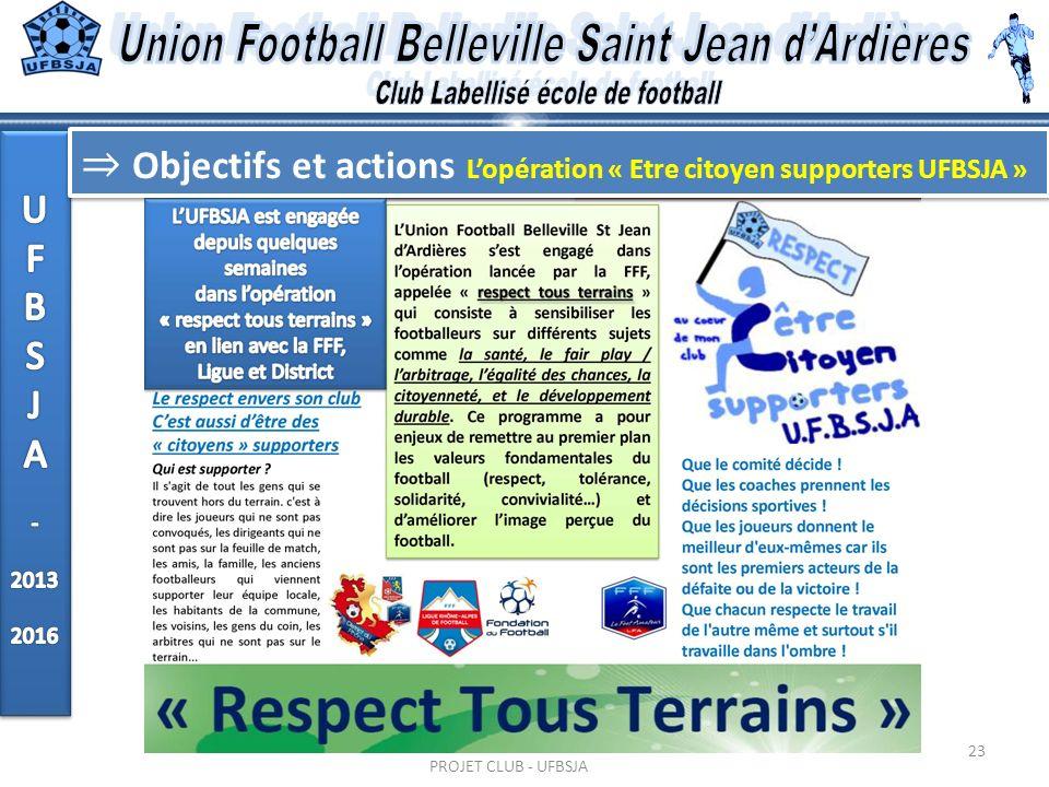 23 PROJET CLUB - UFBSJA Objectifs et actions Lopération « Etre citoyen supporters UFBSJA »