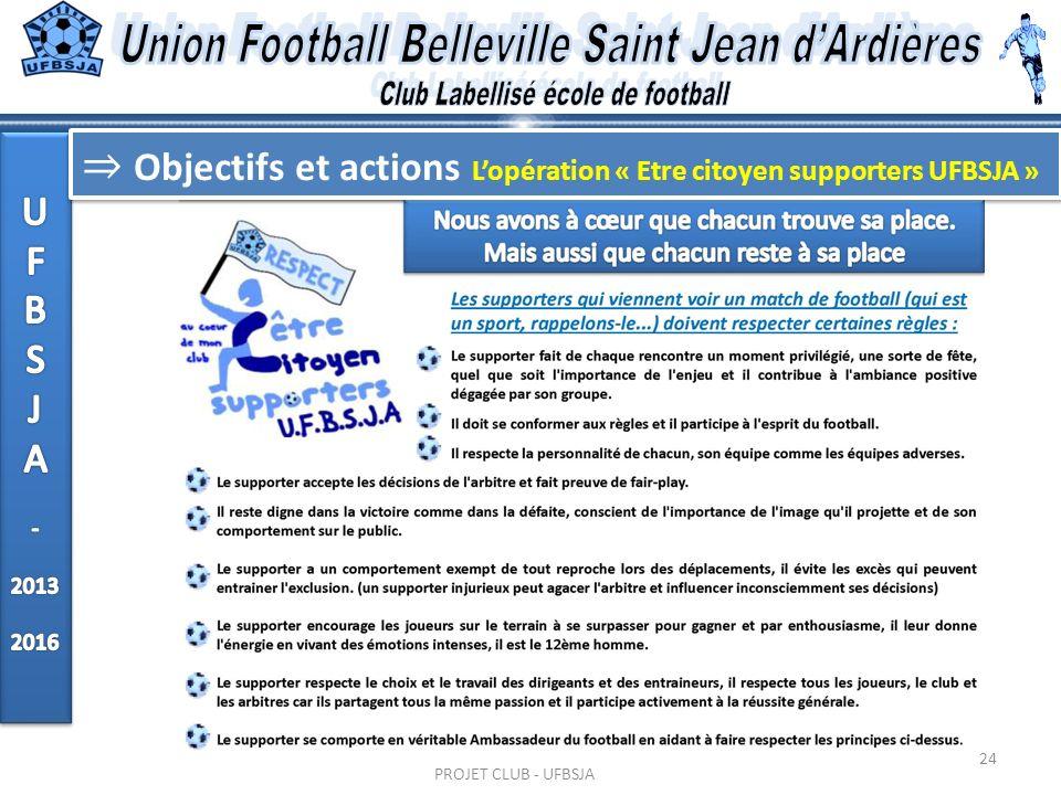 24 PROJET CLUB - UFBSJA Objectifs et actions Lopération « Etre citoyen supporters UFBSJA »