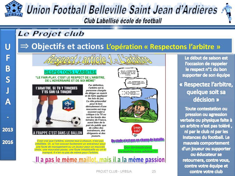 25PROJET CLUB - UFBSJA Objectifs et actions Lopération « Respectons larbitre »