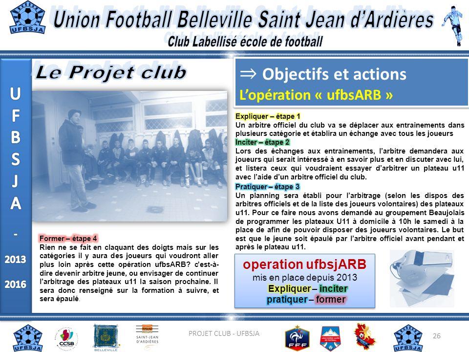 26 PROJET CLUB - UFBSJA Objectifs et actions Lopération « ufbsARB » Objectifs et actions Lopération « ufbsARB »