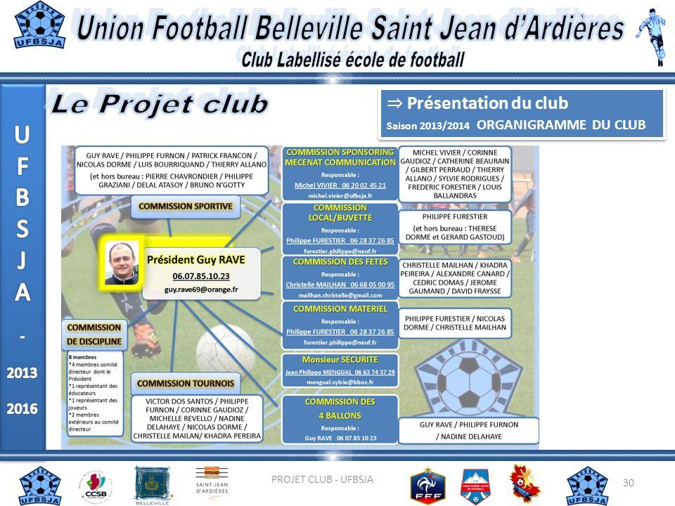 30 PROJET CLUB - UFBSJA Présentation du club Saison 2013/2014 ORGANIGRAMME DU CLUB Présentation du club Saison 2013/2014 ORGANIGRAMME DU CLUB