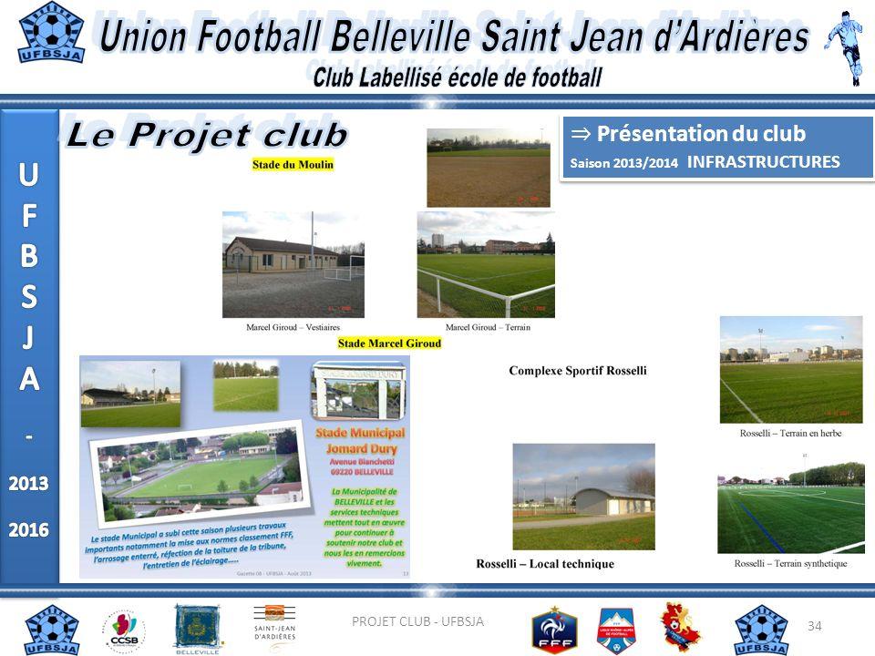 34 PROJET CLUB - UFBSJA Présentation du club Saison 2013/2014 INFRASTRUCTURES Présentation du club Saison 2013/2014 INFRASTRUCTURES