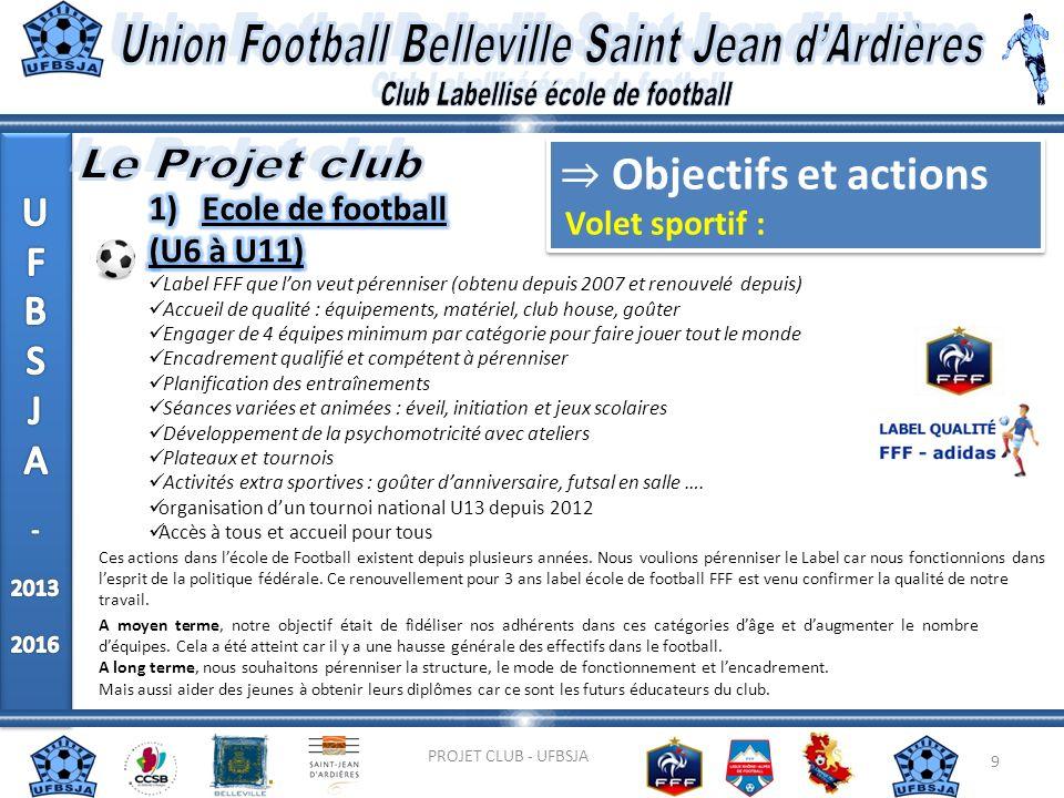 9 PROJET CLUB - UFBSJA Objectifs et actions Volet sportif : Objectifs et actions Volet sportif : Ces actions dans lécole de Football existent depuis p