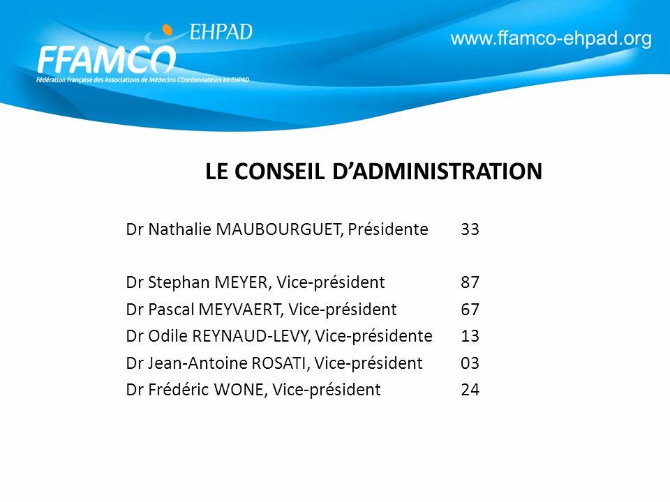LE CONSEIL DADMINISTRATION Dr Nathalie MAUBOURGUET, Présidente33 Dr Stephan MEYER, Vice-président87 Dr Pascal MEYVAERT, Vice-président67 Dr Odile REYN
